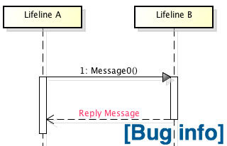 astah_sequence_diagram_reply_message_bug