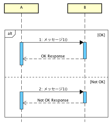 Sequence diagram multipke reply messages.png