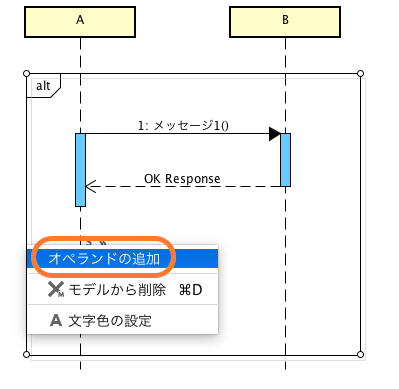 sequence diagram operand.png