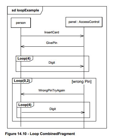 Sequence_loop1