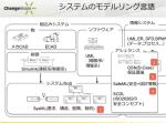 システムのモデリング言語