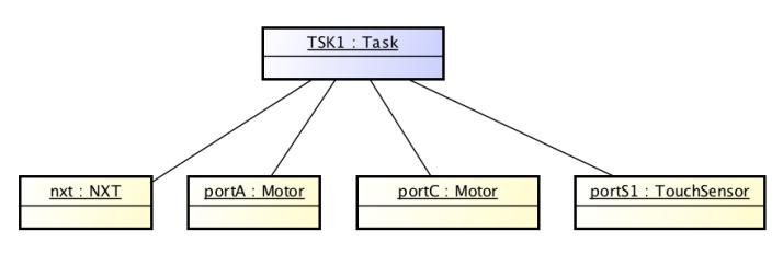 astah_オブジェクト図