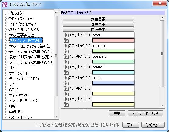 ETロボコン向けのプロパティファイルでは、actorやinterface、boundaryなどにそれぞれ別の色が設定されています。