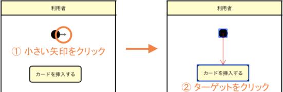 astah, uml, activity diagram, アクティビティ図, コントロールフロー