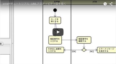 アクティビティ図, UML, activity diagram, tutorial