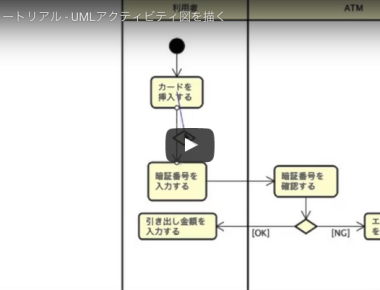 アクティビティ図, UML, activity diagram, tutorial