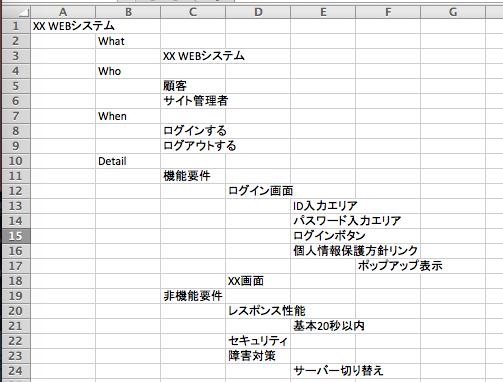 マインドマップ in Excel.png