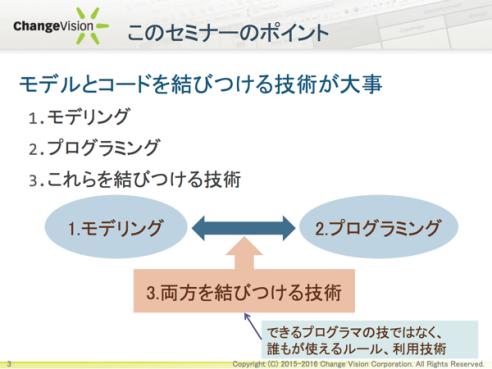 図2 のコピー