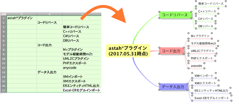 excel viewer  できない