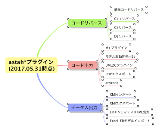 Excel to Mind Map2.png