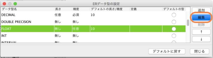 astah-ERデータ型