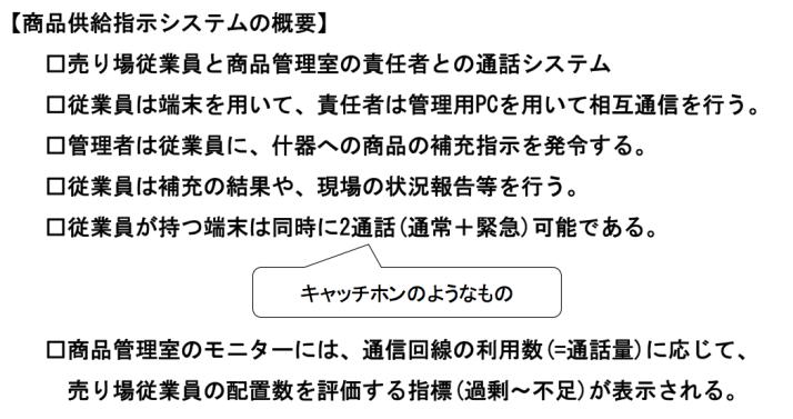 商品供給指示システムの概要.png