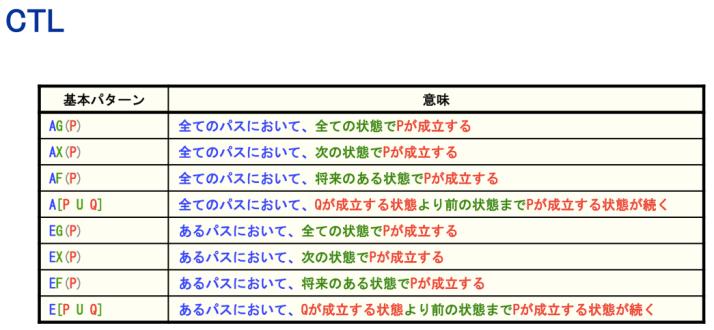 検査式.png