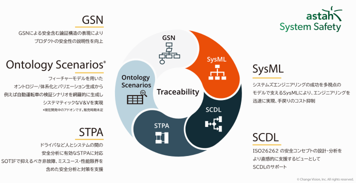 system-safety-graphic